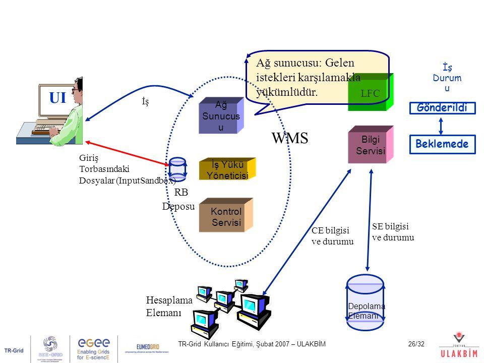 TR-Grid Kullanıcı Eğitimi, Şubat 2007 – ULAKBİM26/32 UI Ağ Sunucus u Kontrol Servisi İş Yükü Yöneticisi LFC Bilgi Servisi Hesaplama Elemanı Depolama Elemanı WMS CE bilgisi ve durumu SE bilgisi ve durumu İş Durum u RB Deposu Beklemede Gönderildi Giriş Torbasındaki Dosyalar (InputSandbox) İş Ağ sunucusu: Gelen istekleri karşılamakla yükümlüdür.