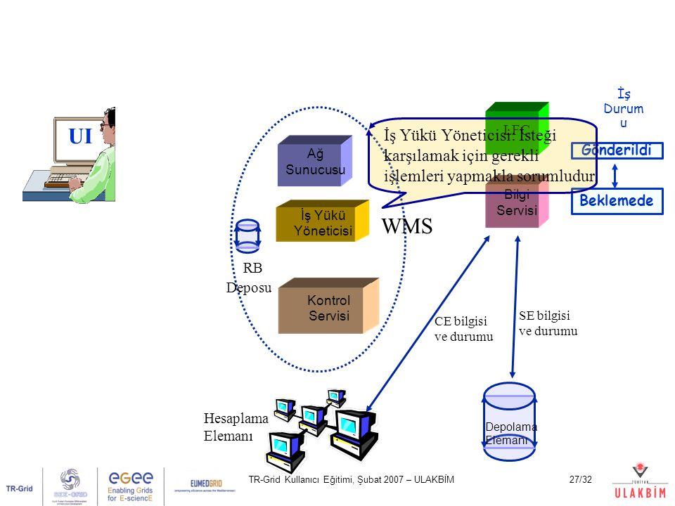 TR-Grid Kullanıcı Eğitimi, Şubat 2007 – ULAKBİM27/32 UI Ağ Sunucusu Kontrol Servisi İş Yükü Yöneticisi LFC Bilgi Servisi Hesaplama Elemanı Depolama El