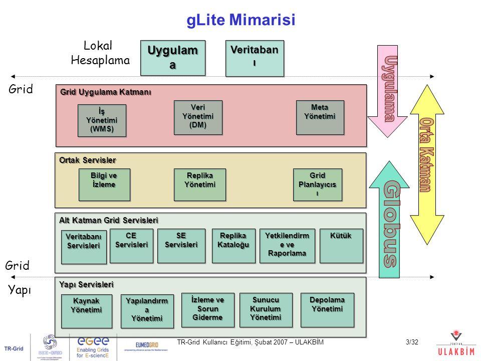TR-Grid Kullanıcı Eğitimi, Şubat 2007 – ULAKBİM14/32 gLite Ana Servis Tipleri Kullanıcı Arayüzü (UI) Bilgi Servisi (IS) Hesaplama Elemanı (CE) İş Dağıtıcı Hesaplama Ucu (WN)  Depolama Elemanı (SE)  Replika Kataloğu (RLS,LFC)  İşyükü Yöneticisi (WMS) Kaynak Aracısı (RB)