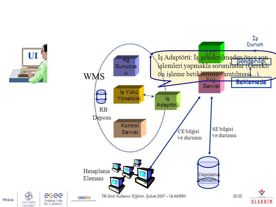 TR-Grid Kullanıcı Eğitimi, Şubat 2007 – ULAKBİM32/32 UI Ağ Sunucus u Kontrol Servisi İş Yükü Yöneticisi LFC Bilgi Servisi Hesaplama Elemanı Depolama E