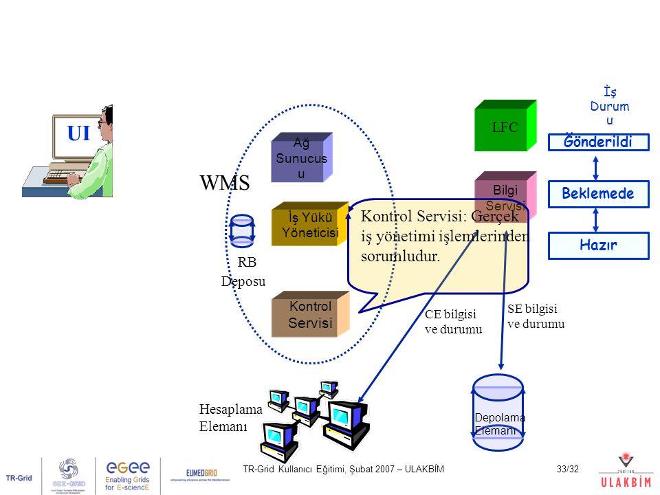 TR-Grid Kullanıcı Eğitimi, Şubat 2007 – ULAKBİM33/32 UI Ağ Sunucus u Kontrol Servisi İş Yükü Yöneticisi LFC Bilgi Servisi Hesaplama Elemanı Depolama Elemanı WMS CE bilgisi ve durumu SE bilgisi ve durumu İş Durum u RB Deposu Kontrol Servisi: Gerçek iş yönetimi işlemlerinden sorumludur.