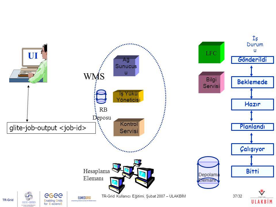 TR-Grid Kullanıcı Eğitimi, Şubat 2007 – ULAKBİM37/32 UI Ağ Sunucus u Kontrol Servisi İş Yükü Yöneticisi LFC Bilgi Servisi Hesaplama Elemanı Depolama E