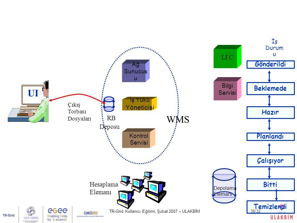 TR-Grid Kullanıcı Eğitimi, Şubat 2007 – ULAKBİM38/32 UI Ağ Sunucus u Kontrol Servisi İş Yükü Yöneticisi LFC Bilgi Servisi Hesaplama Elemanı Depolama Elemanı WMS İş Durum u RB Deposu Gönderildi Beklemede Hazır Planlandı Çalışıyor Bitti Çıkış Torbası Dosyaları Temizlendi