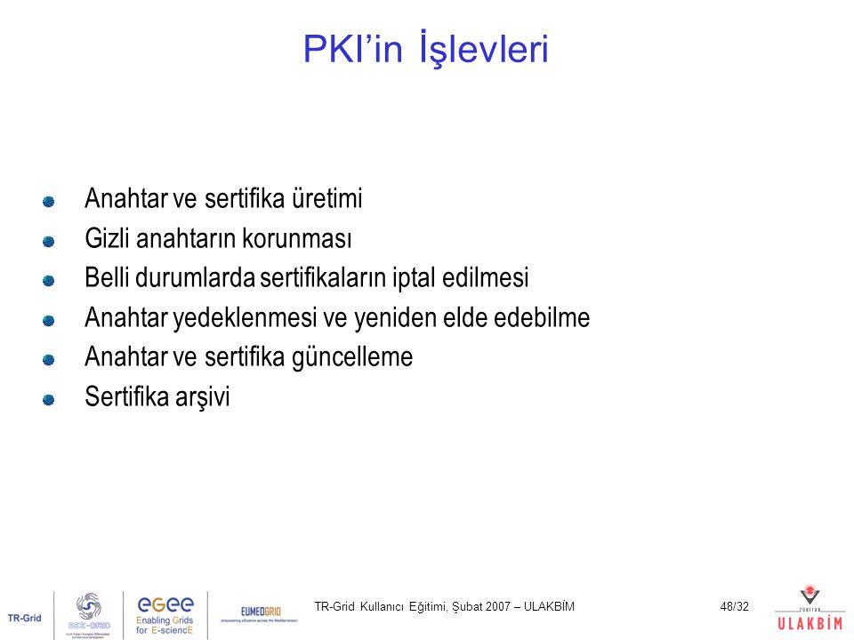 TR-Grid Kullanıcı Eğitimi, Şubat 2007 – ULAKBİM48/32 PKI'in İşlevleri Anahtar ve sertifika üretimi Gizli anahtarın korunması Belli durumlarda sertifik