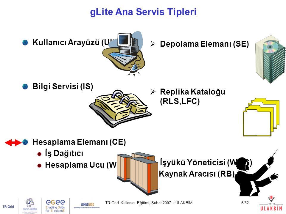 TR-Grid Kullanıcı Eğitimi, Şubat 2007 – ULAKBİM27/32 UI Ağ Sunucusu Kontrol Servisi İş Yükü Yöneticisi LFC Bilgi Servisi Hesaplama Elemanı Depolama Elemanı WMS CE bilgisi ve durumu SE bilgisi ve durumu İş Durum u RB Deposu Beklemede Gönderildi İş Yükü Yöneticisi: İsteği karşılamak için gerekli işlemleri yapmakla sorumludur.