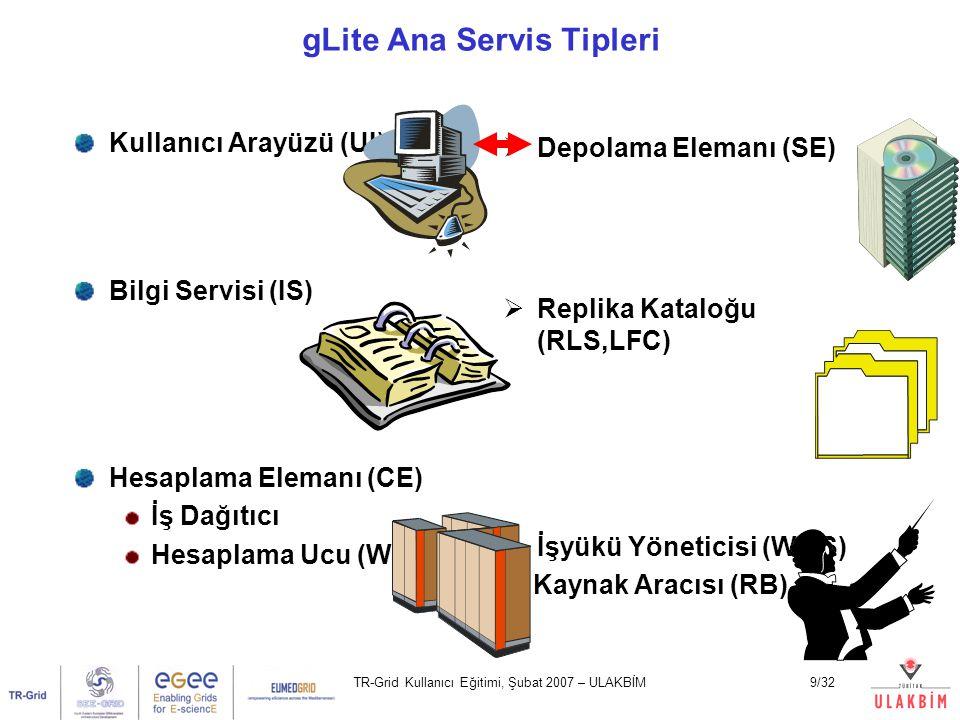 TR-Grid Kullanıcı Eğitimi, Şubat 2007 – ULAKBİM9/32 gLite Ana Servis Tipleri Kullanıcı Arayüzü (UI) Bilgi Servisi (IS) Hesaplama Elemanı (CE) İş Dağıtıcı Hesaplama Ucu (WN)  Depolama Elemanı (SE)  Replika Kataloğu (RLS,LFC)  İşyükü Yöneticisi (WMS) Kaynak Aracısı (RB)
