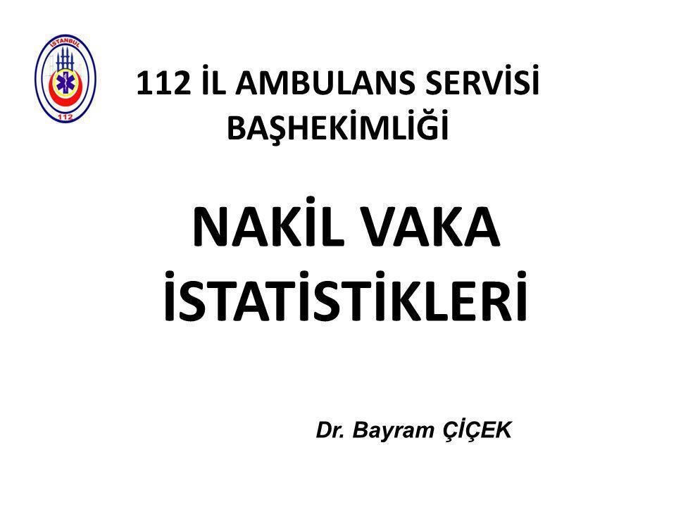 112 İL AMBULANS SERVİSİ BAŞHEKİMLİĞİ NAKİL VAKA İSTATİSTİKLERİ Dr. Bayram ÇİÇEK