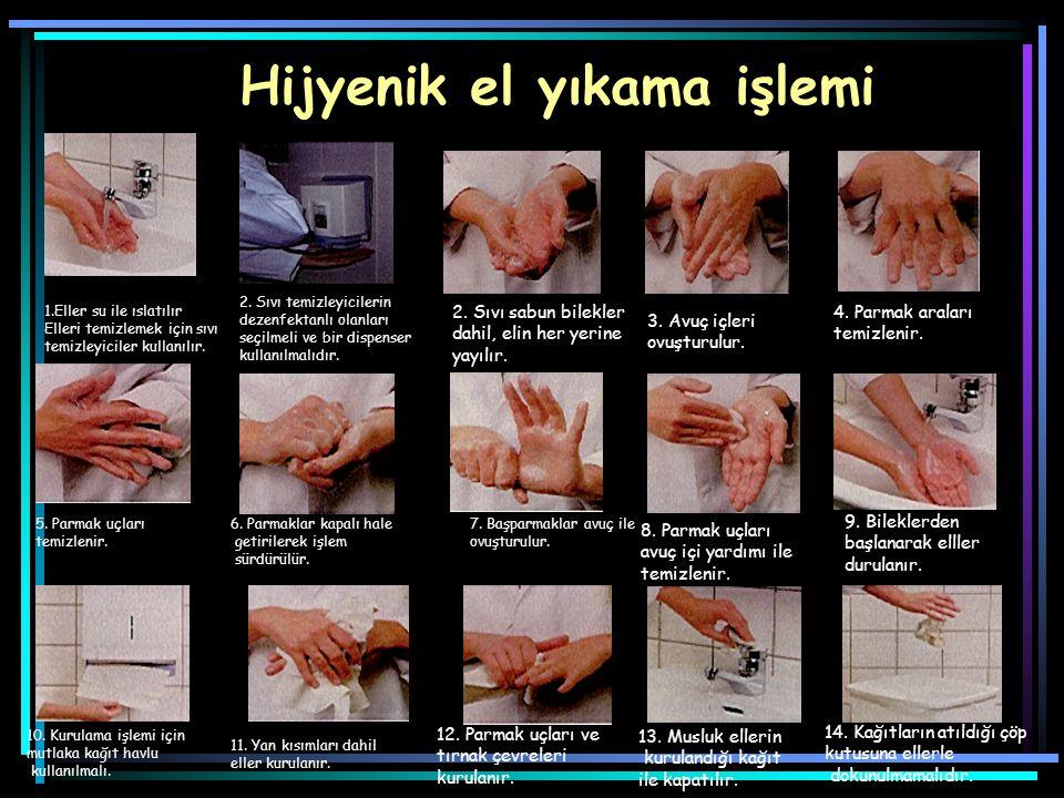 1.Eller su ile ıslatılır Elleri temizlemek için sıvı temizleyiciler kullanılır.
