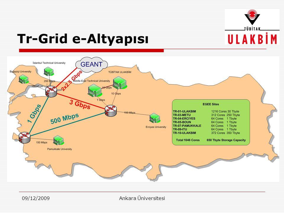 09/12/2009Ankara Üniversitesi Tr-Grid e-Altyapısı