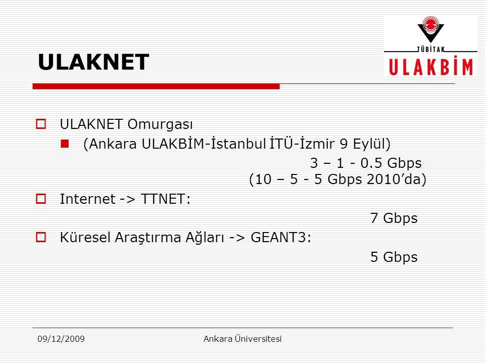 09/12/2009Ankara Üniversitesi ULAKNET  ULAKNET Omurgası  (Ankara ULAKBİM-İstanbul İTÜ-İzmir 9 Eylül) 3 – 1 - 0.5 Gbps (10 – 5 - 5 Gbps 2010'da)  Internet -> TTNET: 7 Gbps  Küresel Araştırma Ağları -> GEANT3: 5 Gbps