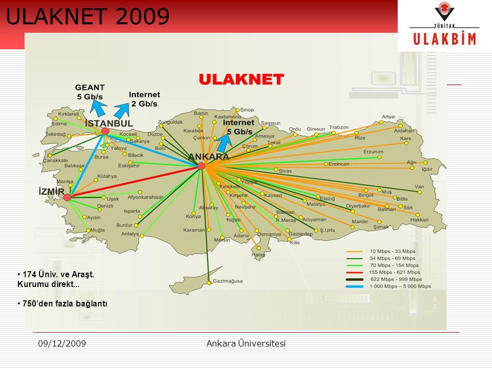 09/12/2009Ankara Üniversitesi ULAKNET 2009 • 174 Üniv. ve Araşt. Kurumu direkt... • 750'den fazla bağlantı