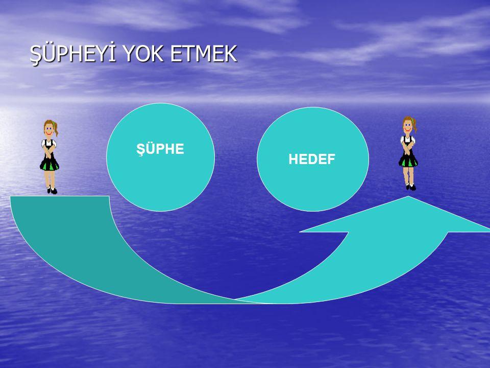 WALT DİSNEY BAŞARI MODELİ 1.DREAMER (Rüya) HAYALPEREST GÖRSEL (Sınırsız Hayal Kurma) 2.