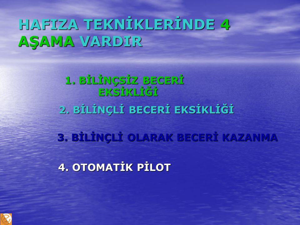 HER TÜRLÜ BECERİNİN KAZANILMASININ İKİ TEMEL ŞARTI VARDIR; 1.