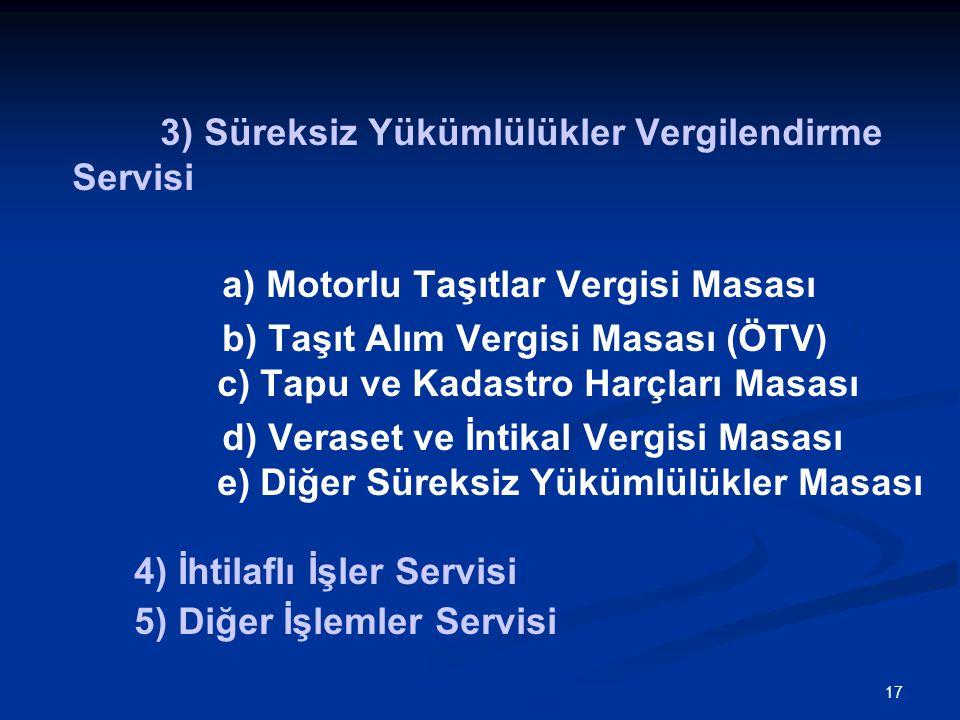 17 3) Süreksiz Yükümlülükler Vergilendirme Servisi a) Motorlu Taşıtlar Vergisi Masası b) Taşıt Alım Vergisi Masası (ÖTV) c) Tapu ve Kadastro Harçları