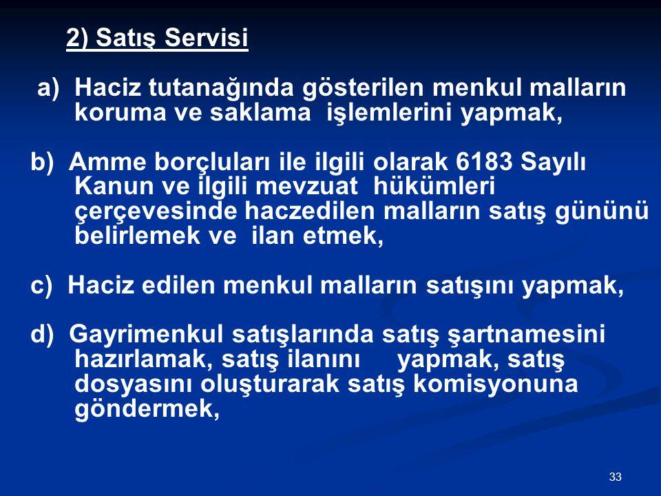 33 2) Satış Servisi a) Haciz tutanağında gösterilen menkul malların koruma ve saklama işlemlerini yapmak, b) Amme borçluları ile ilgili olarak 6183 Sa