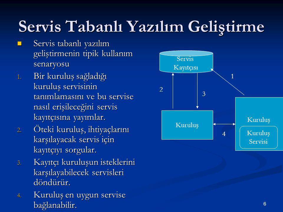 6 Servis Tabanlı Yazılım Geliştirme  Servis tabanlı yazılım geliştirmenin tipik kullanım senaryosu 1.