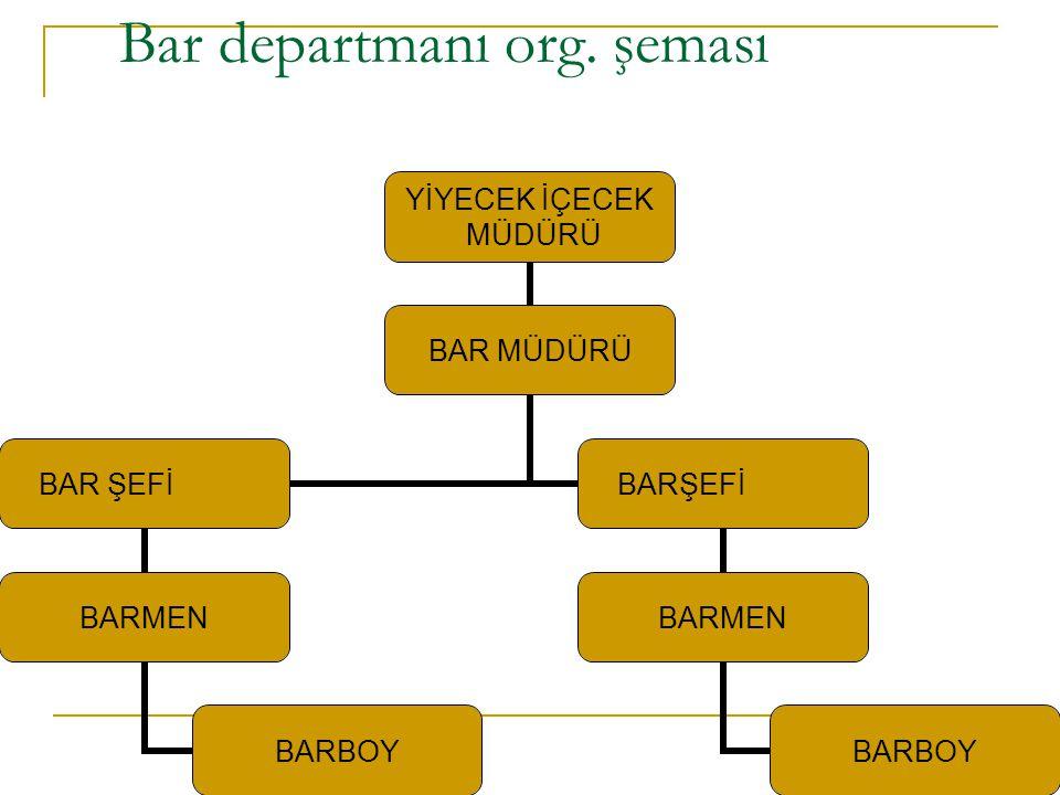 Bar departmanı org. şeması YİYECEK İÇECEK MÜDÜRÜ BAR MÜDÜRÜ BAR ŞEFİ BARMEN BARBOY BARŞEFİ BARMEN BARBOY