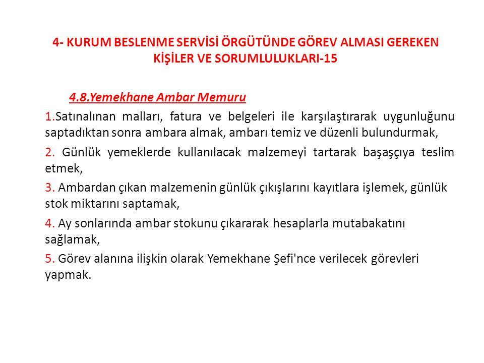 4- KURUM BESLENME SERVİSİ ÖRGÜTÜNDE GÖREV ALMASI GEREKEN KİŞİLER VE SORUMLULUKLARI-15 4.8.Yemekhane Ambar Memuru 1.Satınalınan malları, fatura ve belg