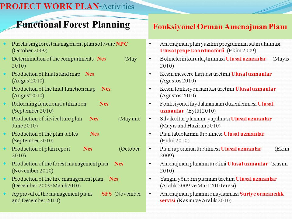 PROJECT WORK PLAN - Activities  Purchasing forest management plan software NPC (October 2009)  Determination of the compartments Nes (May 2010)  Pr