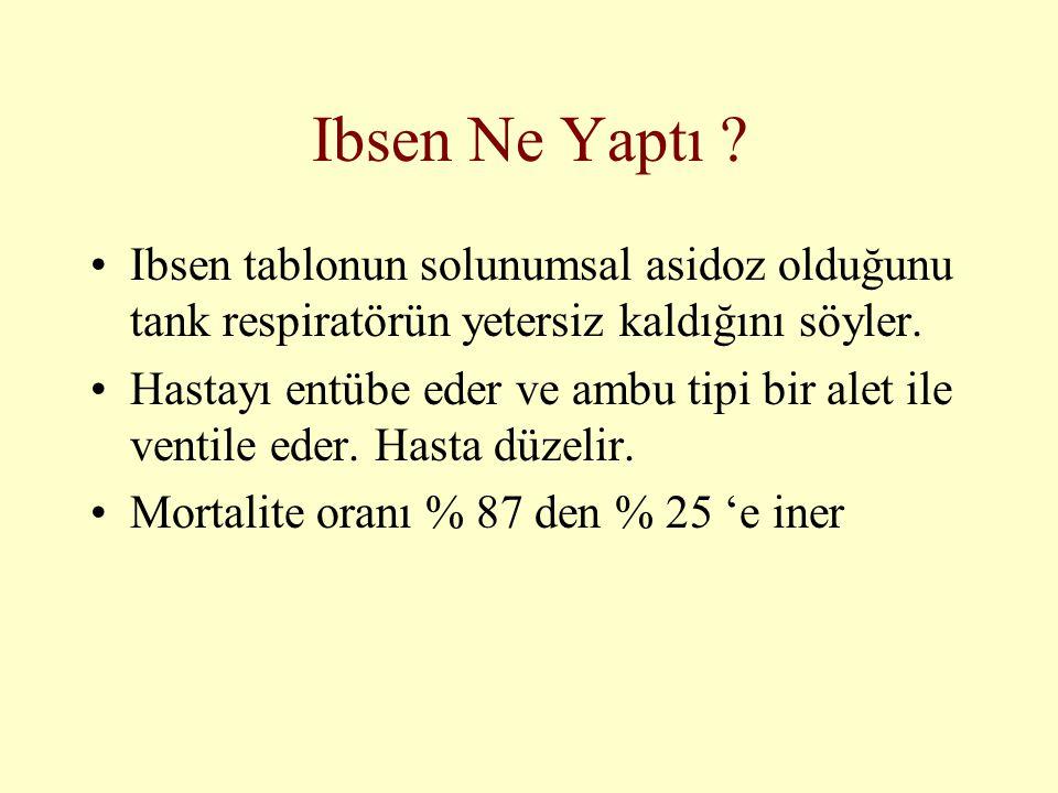 Ibsen Ne Yaptı ? •Ibsen tablonun solunumsal asidoz olduğunu tank respiratörün yetersiz kaldığını söyler. •Hastayı entübe eder ve ambu tipi bir alet il