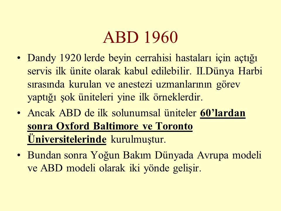 ABD 1960 •Dandy 1920 lerde beyin cerrahisi hastaları için açtığı servis ilk ünite olarak kabul edilebilir. II.Dünya Harbi sırasında kurulan ve anestez