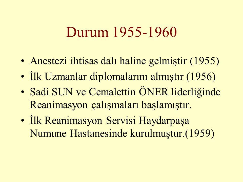 Durum 1955-1960 •Anestezi ihtisas dalı haline gelmiştir (1955) •İlk Uzmanlar diplomalarını almıştır (1956) •Sadi SUN ve Cemalettin ÖNER liderliğinde R