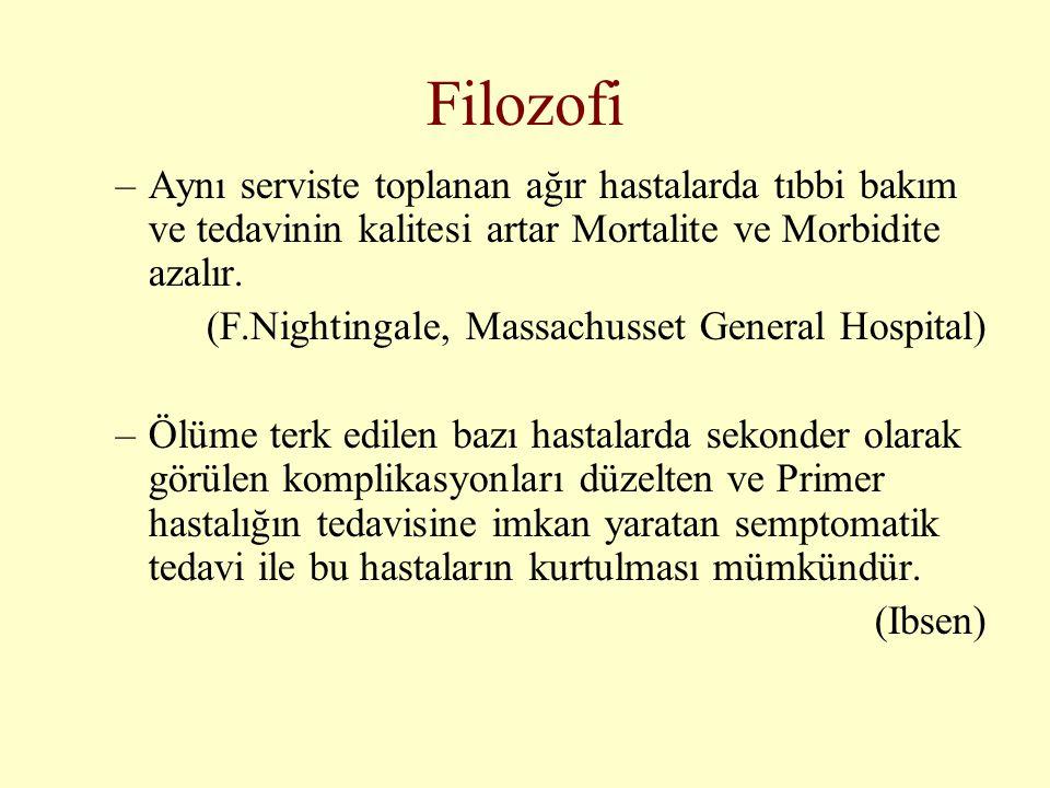 Filozofi –Aynı serviste toplanan ağır hastalarda tıbbi bakım ve tedavinin kalitesi artar Mortalite ve Morbidite azalır. (F.Nightingale, Massachusset G