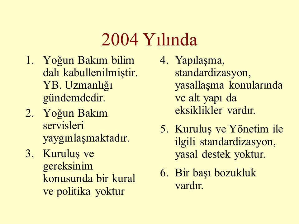 2004 Yılında 1.Yoğun Bakım bilim dalı kabullenilmiştir. YB. Uzmanlığı gündemdedir. 2.Yoğun Bakım servisleri yaygınlaşmaktadır. 3.Kuruluş ve gereksinim