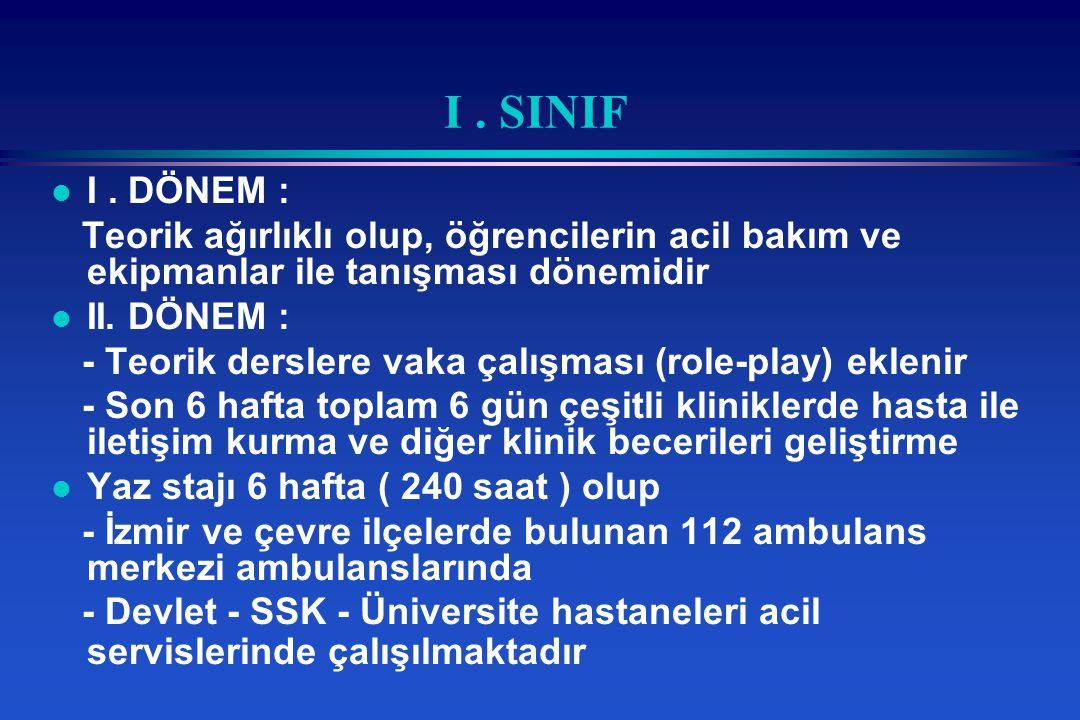 I.SINIF l I.