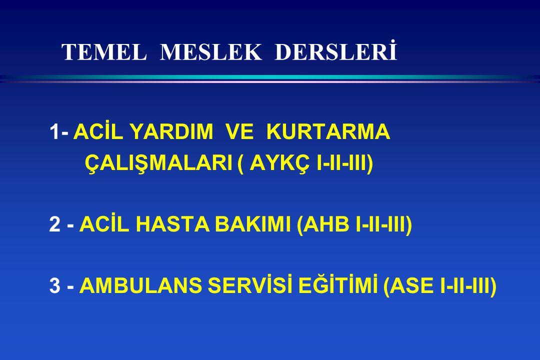 TEMEL MESLEK DERSLERİ 1- ACİL YARDIM VE KURTARMA ÇALIŞMALARI ( AYKÇ I-II-III) 2 - ACİL HASTA BAKIMI (AHB I-II-III) 3 - AMBULANS SERVİSİ EĞİTİMİ (ASE I-II-III)