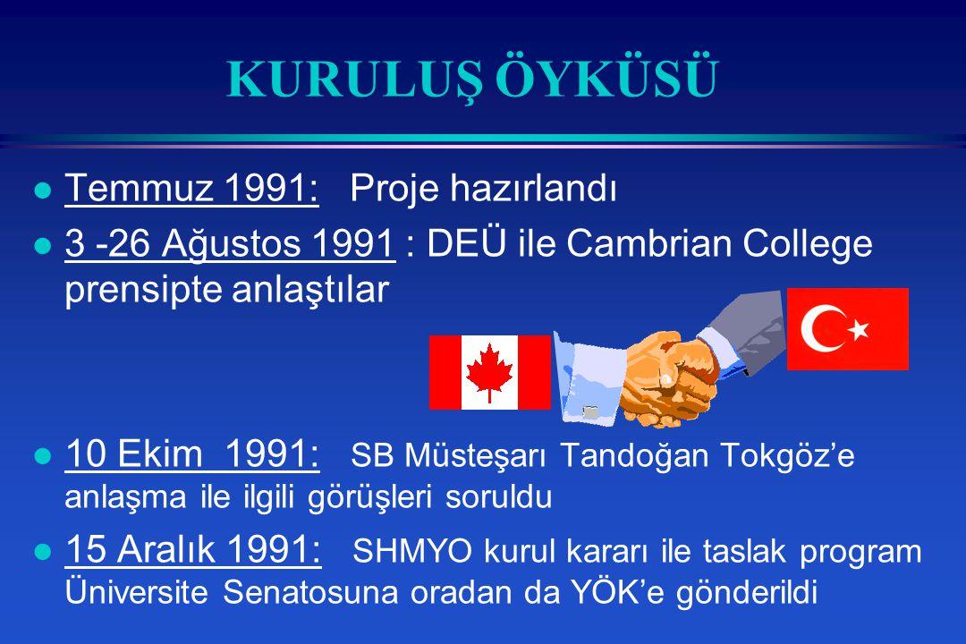 KURULUŞ ÖYKÜSÜ l Temmuz 1991: Proje hazırlandı l 3 -26 Ağustos 1991 : DEÜ ile Cambrian College prensipte anlaştılar l 10 Ekim 1991: SB Müsteşarı Tandoğan Tokgöz'e anlaşma ile ilgili görüşleri soruldu l 15 Aralık 1991: SHMYO kurul kararı ile taslak program Üniversite Senatosuna oradan da YÖK'e gönderildi