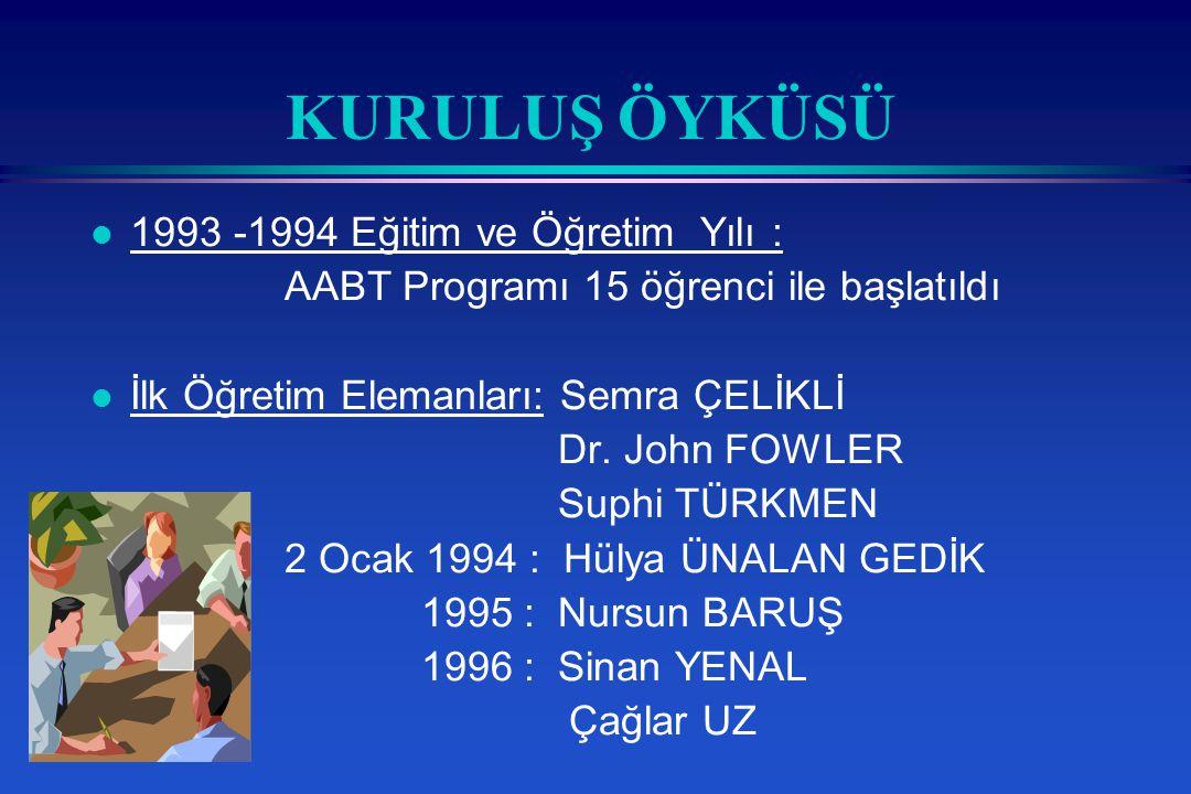 KURULUŞ ÖYKÜSÜ l 1993 -1994 Eğitim ve Öğretim Yılı : AABT Programı 15 öğrenci ile başlatıldı l İlk Öğretim Elemanları: Semra ÇELİKLİ Dr.