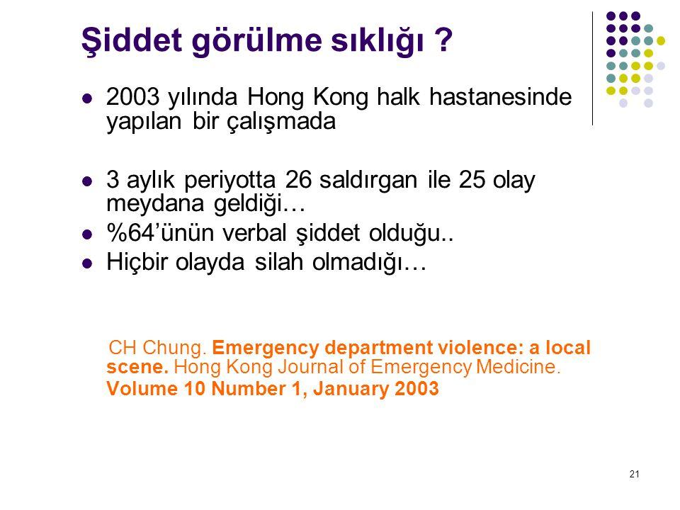 21 Şiddet görülme sıklığı .