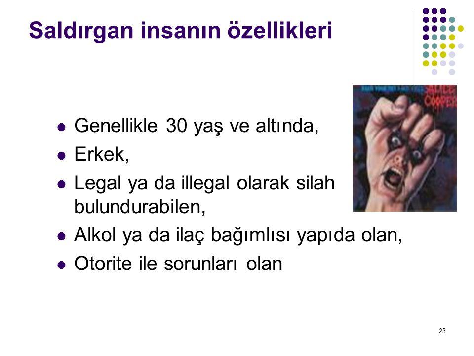 23 Saldırgan insanın özellikleri  Genellikle 30 yaş ve altında,  Erkek,  Legal ya da illegal olarak silah bulundurabilen,  Alkol ya da ilaç bağımlısı yapıda olan,  Otorite ile sorunları olan