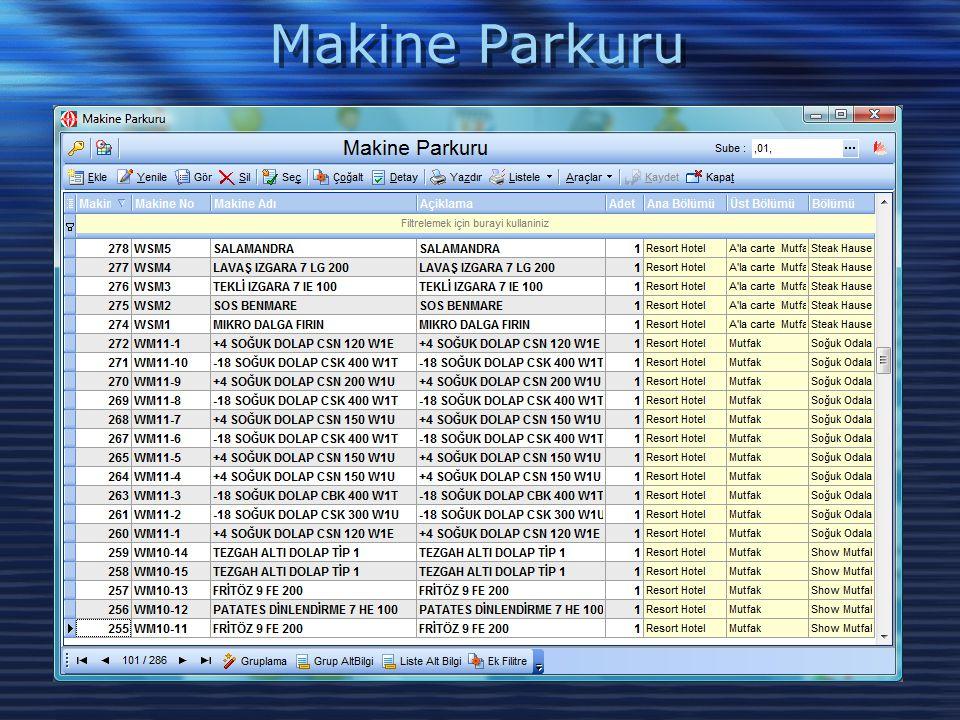 Makine Parkuru