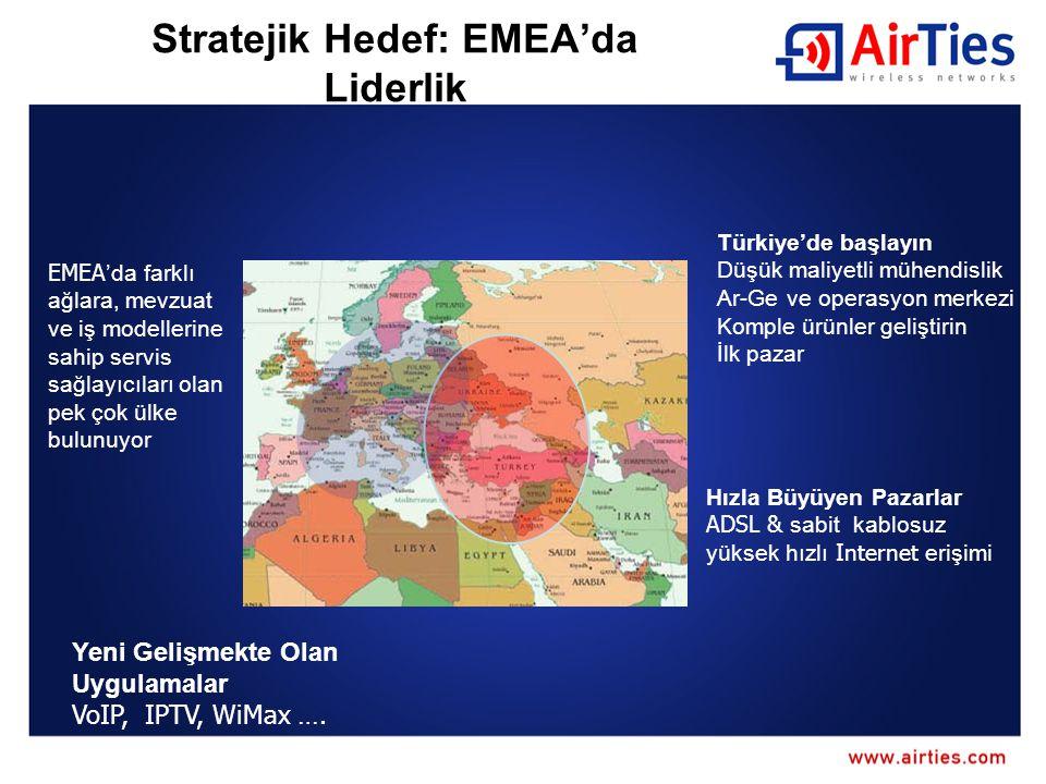 Türkiye'de başlayın Düşük maliyetli mühendislik Ar-Ge ve operasyon merkezi Komple ürünler geliştirin İlk pazar Hızla Büyüyen Pazarlar ADSL & sabit kablosuz yüksek hızlı Internet erişimi Yeni Gelişmekte Olan Uygulamalar VoIP, IPTV, WiMax ….