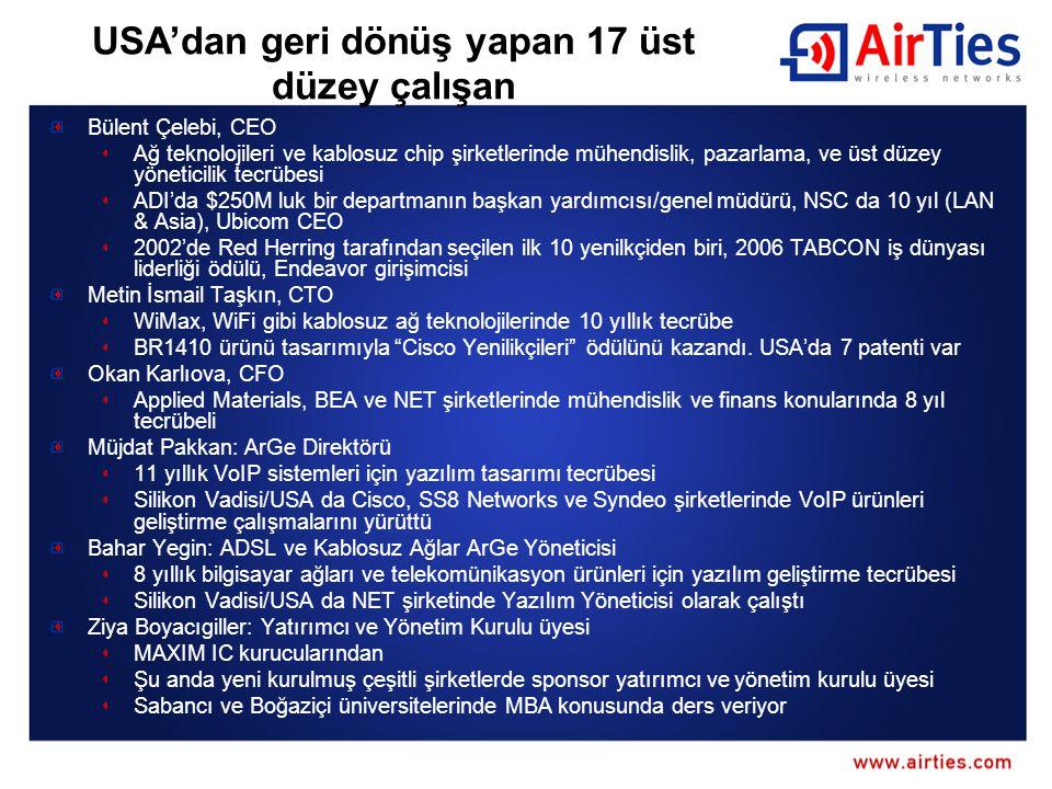 USA'dan geri dönüş yapan 17 üst düzey çalışan Bülent Çelebi, CEO Ağ teknolojileri ve kablosuz chip şirketlerinde mühendislik, pazarlama, ve üst düzey yöneticilik tecrübesi ADI'da $250M luk bir departmanın başkan yardımcısı/genel müdürü, NSC da 10 yıl (LAN & Asia), Ubicom CEO 2002'de Red Herring tarafından seçilen ilk 10 yenilkçiden biri, 2006 TABCON iş dünyası liderliği ödülü, Endeavor girişimcisi Metin İsmail Taşkın, CTO WiMax, WiFi gibi kablosuz ağ teknolojilerinde 10 yıllık tecrübe BR1410 ürünü tasarımıyla Cisco Yenilikçileri ödülünü kazandı.