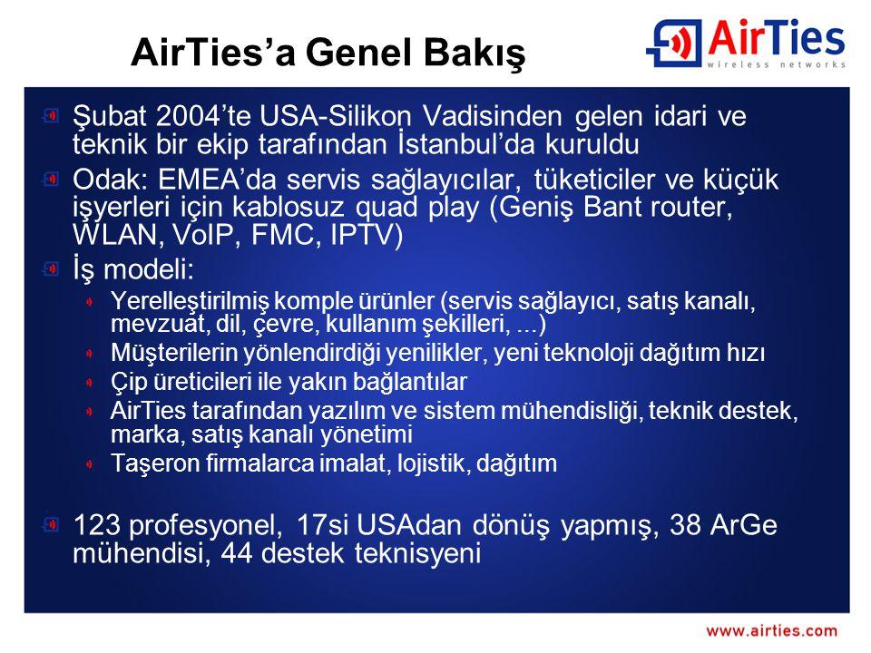 AirTies'a Genel Bakış Şubat 2004'te USA-Silikon Vadisinden gelen idari ve teknik bir ekip tarafından İstanbul'da kuruldu Odak: EMEA'da servis sağlayıcılar, tüketiciler ve küçük işyerleri için kablosuz quad play (Geniş Bant router, WLAN, VoIP, FMC, IPTV) İş modeli: Yerelleştirilmiş komple ürünler (servis sağlayıcı, satış kanalı, mevzuat, dil, çevre, kullanım şekilleri,...) Müşterilerin yönlendirdiği yenilikler, yeni teknoloji dağıtım hızı Çip üreticileri ile yakın bağlantılar AirTies tarafından yazılım ve sistem mühendisliği, teknik destek, marka, satış kanalı yönetimi Taşeron firmalarca imalat, lojistik, dağıtım 123 profesyonel, 17si USAdan dönüş yapmış, 38 ArGe mühendisi, 44 destek teknisyeni