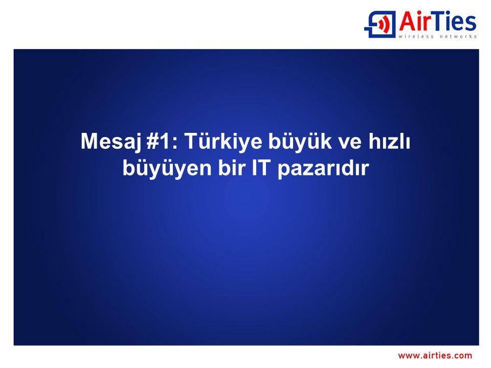 Türkiye yeni geniş bant abonesi sayısıyla 10. sırada