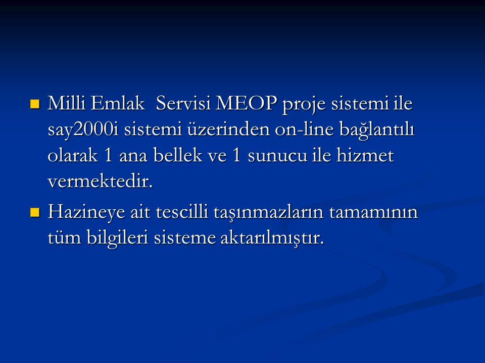  Milli Emlak Servisi MEOP proje sistemi ile say2000i sistemi üzerinden on-line bağlantılı olarak 1 ana bellek ve 1 sunucu ile hizmet vermektedir.  H