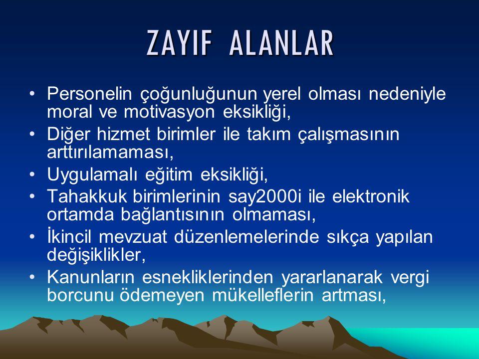 ZAYIF ALANLAR •Personelin çoğunluğunun yerel olması nedeniyle moral ve motivasyon eksikliği, •Diğer hizmet birimler ile takım çalışmasının arttırılama