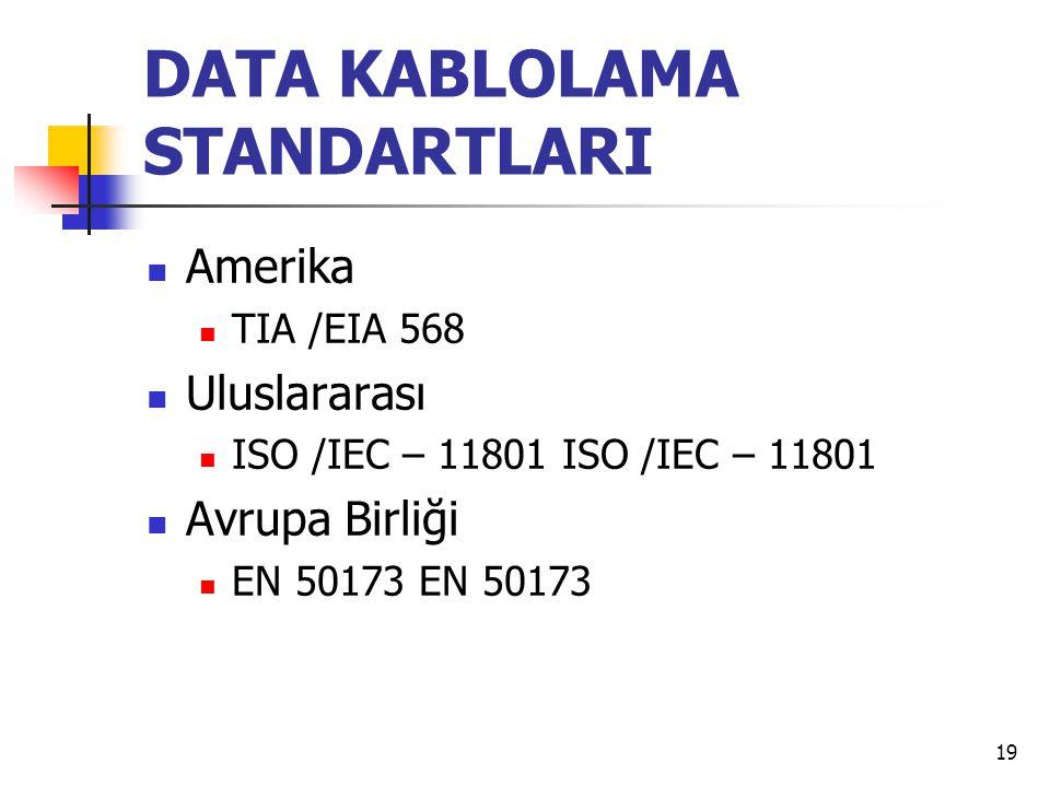 19 DATA KABLOLAMA STANDARTLARI  Amerika  TIA /EIA 568  Uluslararası  ISO /IEC – 11801 ISO /IEC – 11801  Avrupa Birliği  EN 50173 EN 50173