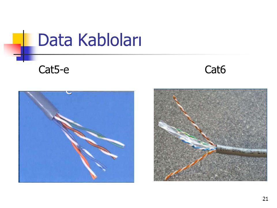 21 Data Kabloları Cat5-eCat6