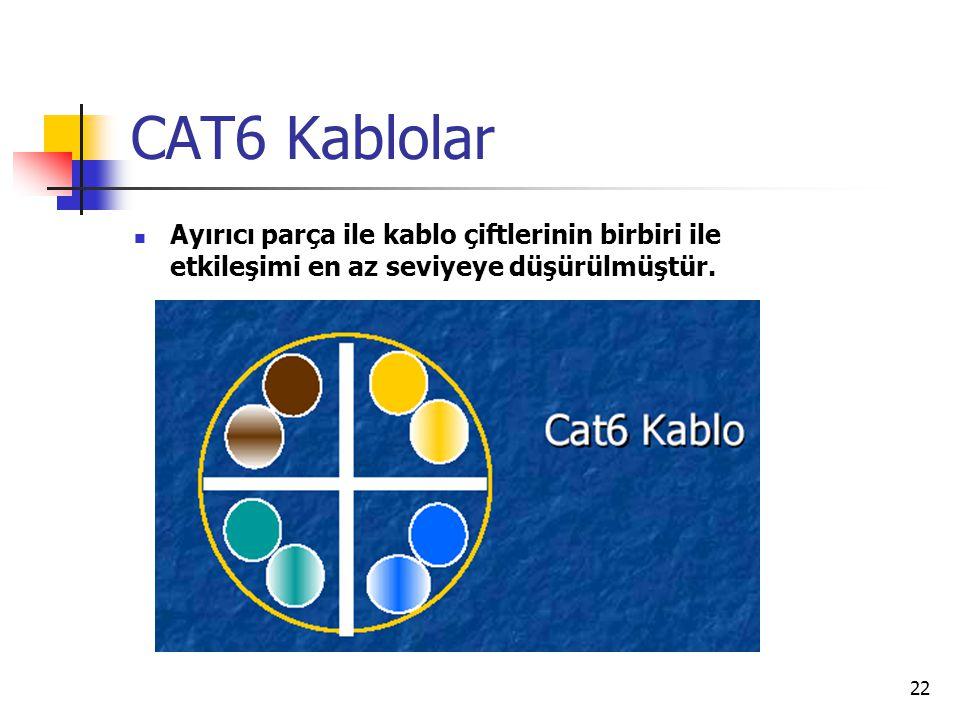 22 CAT6 Kablolar  Ayırıcı parça ile kablo çiftlerinin birbiri ile etkileşimi en az seviyeye düşürülmüştür.
