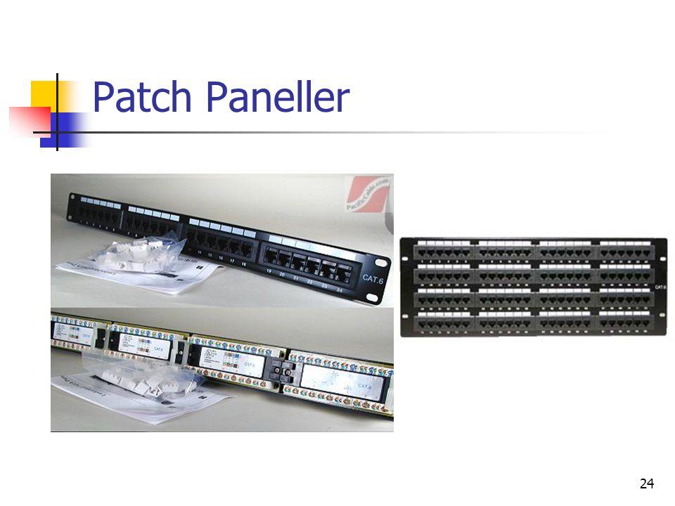 24 Patch Paneller