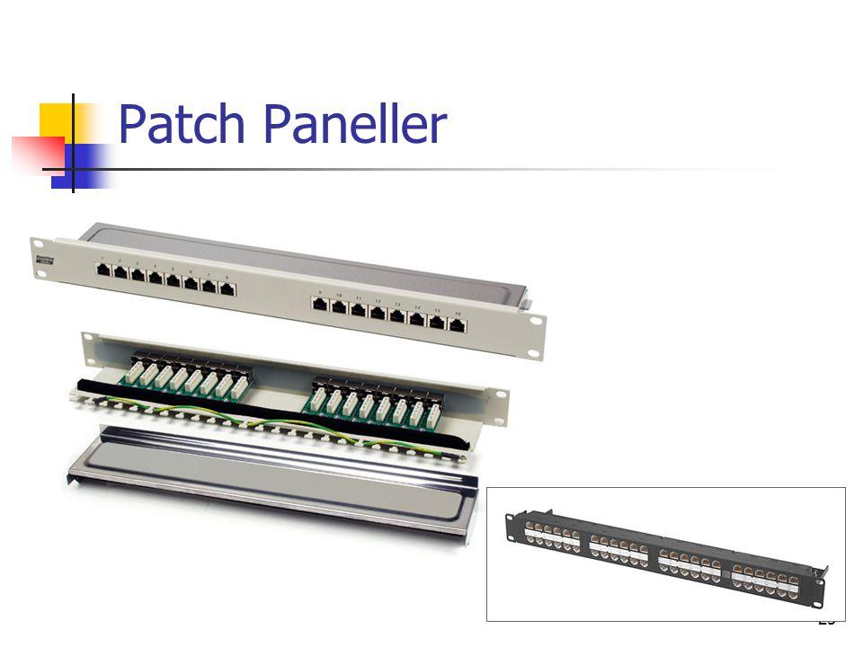 25 Patch Paneller