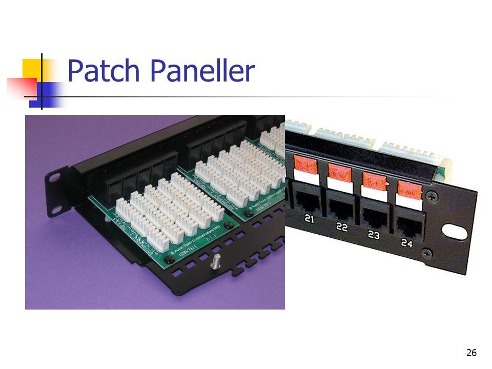 26 Patch Paneller