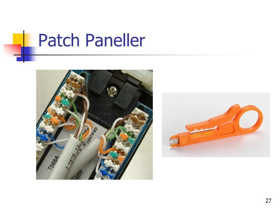 27 Patch Paneller