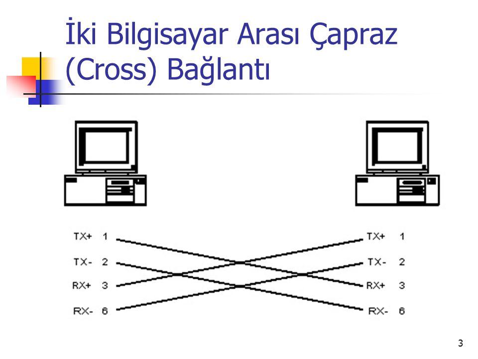 3 İki Bilgisayar Arası Çapraz (Cross) Bağlantı