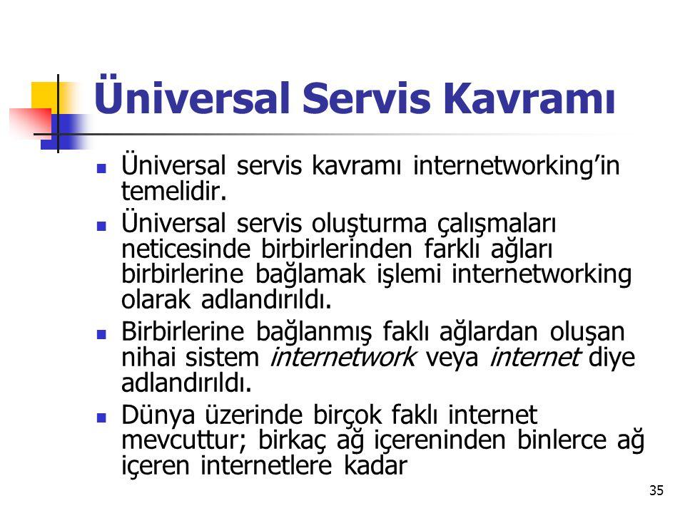 35 Üniversal Servis Kavramı  Üniversal servis kavramı internetworking'in temelidir.